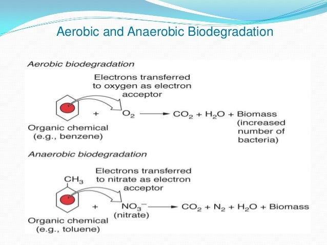 ASTM D5511 – Anaerobic Biodegradation