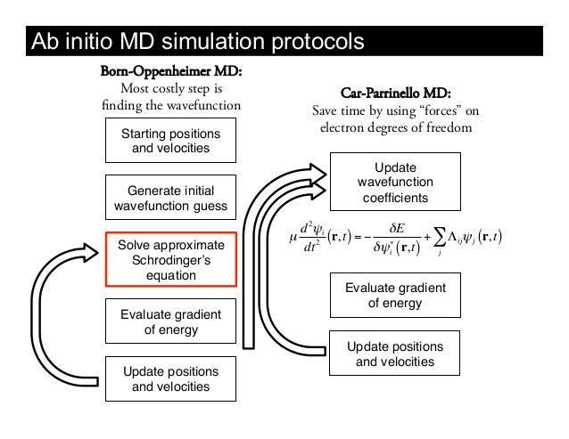 BIOS 203 Lecture 4: Ab initio molecular dynamics
