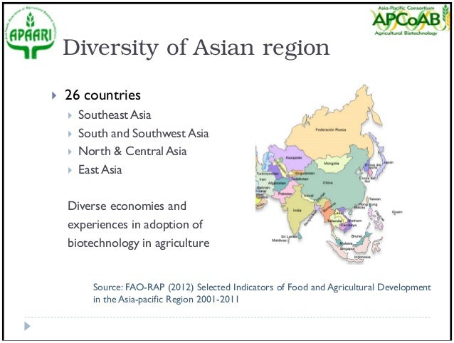 Biosafety Regulations of Asian Countries 2013 Slide 2