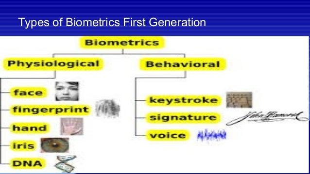 8 Types Of Biometrics