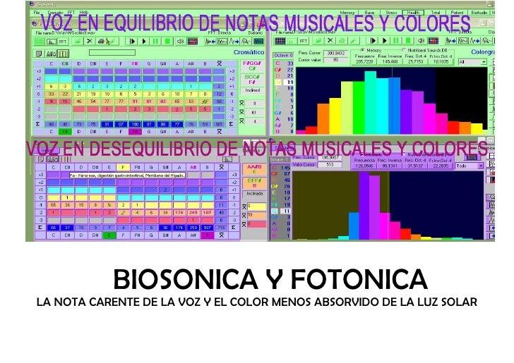 Biosonica fotonica