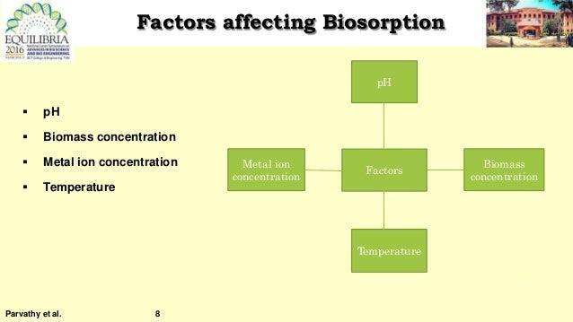 Phd thesis on biosorption of heavy metals