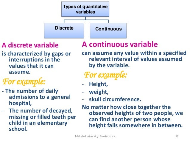 Solved: which the following is an example of a continuous.