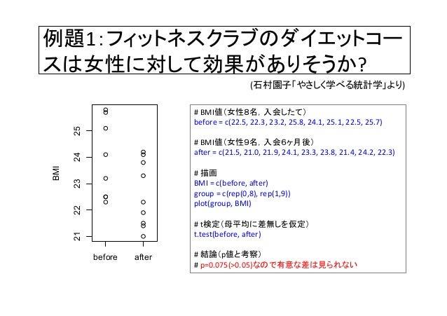 生物統計学」演習問題集