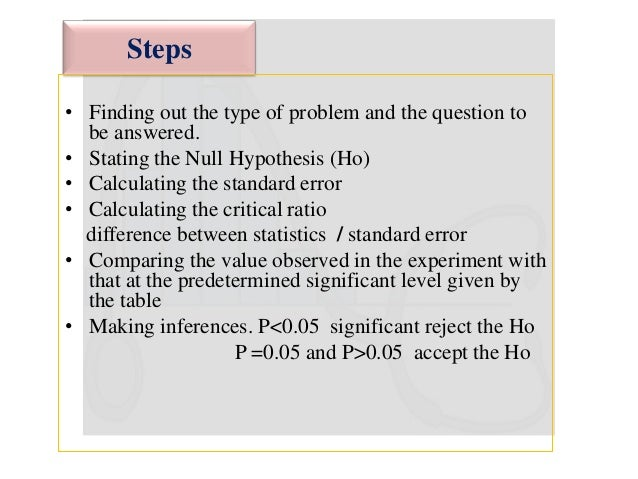 biostatistics questions and answers