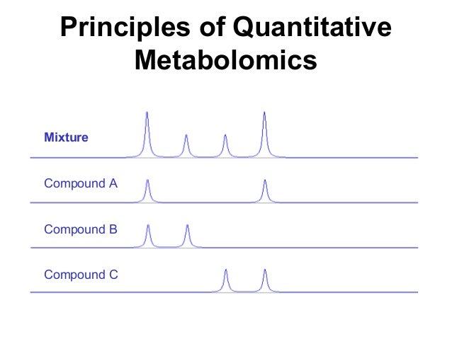 Mixture Compound A Compound B Compound C Principles of Quantitative Metabolomics