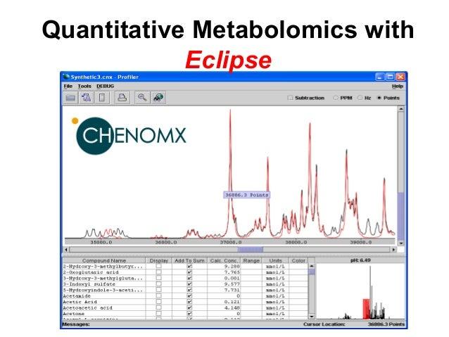 Quantitative Metabolomics with Eclipse