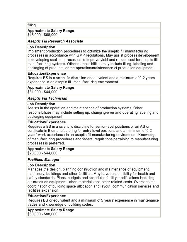 18 filling approximate salary range 46000 68000 aseptic fill research associate job description implement production - Production Associate Job Description