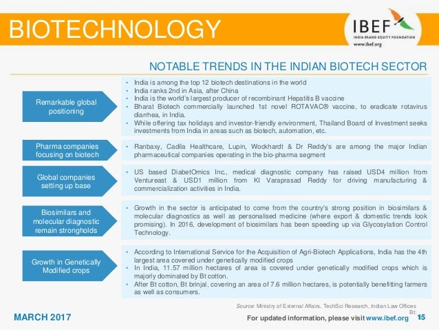 Image result for applications of biotechnology in india