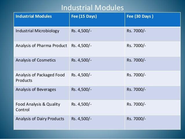 Biotechnology Training Institutes in India- Training