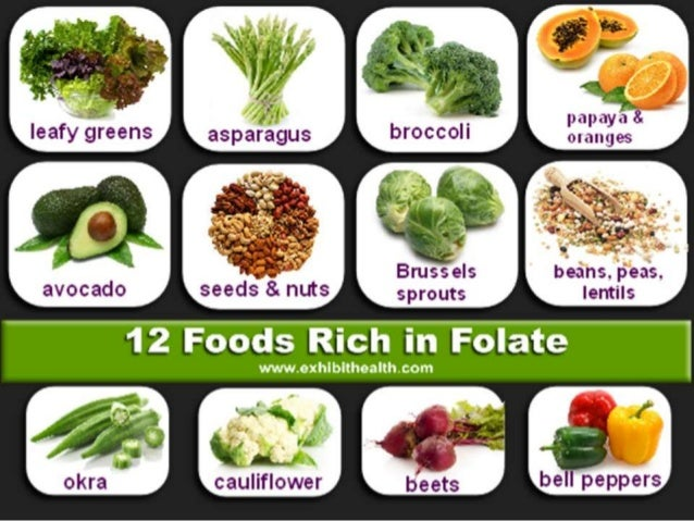 Foods with biotin and folic acid