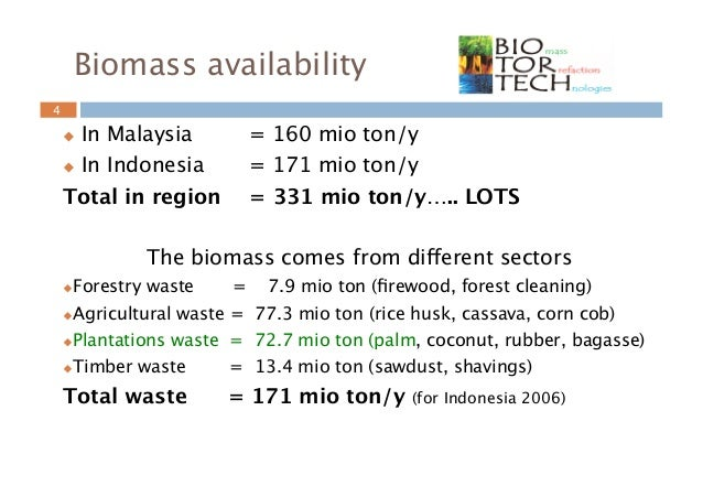 Biomass Opportunities For Malaysia Amp Indonesia Final
