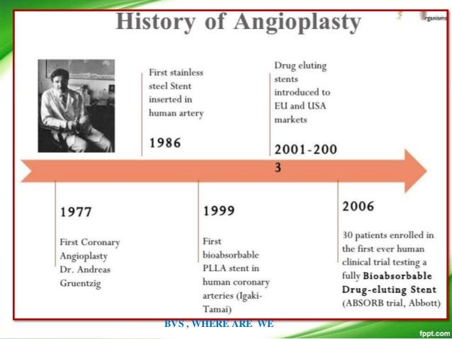 • First revolution- balloon angioplasty • The invention of balloon angioplasty as a percutaneous treatment for obstructive...