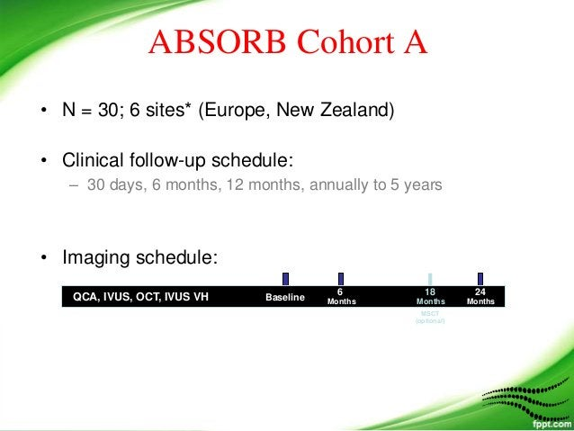 • ABSORB FIRST: International Post-Market Registry • The ABSORB FIRST Registry is designed to evaluate the safety and clin...