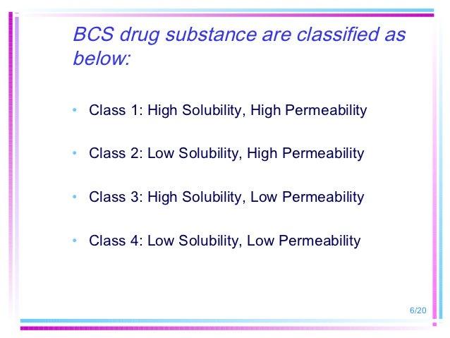 Bcs class iii drugs list