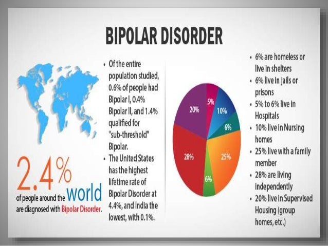 the causes symptoms and management of the manic depression syndrome While bipolar i disorder can result in manic episodes, other disorders and medications can cause the same symptoms of mania these triggers include: b.
