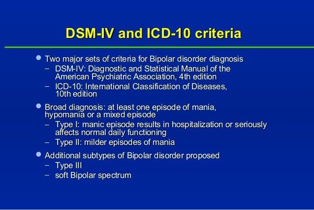 ICDCM Diagnosis Code F Bipolar disorder