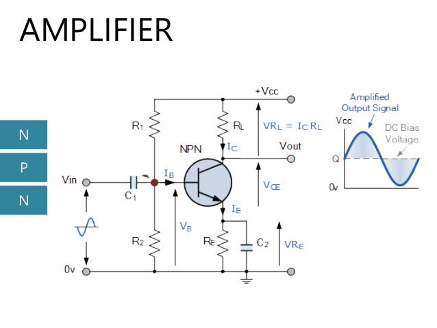 transistors in switch and amplifier configurations essay For a field-effect transistor, the terminals are labeled gate,  transistors are commonly used as  various configurations of single transistor amplifier are.