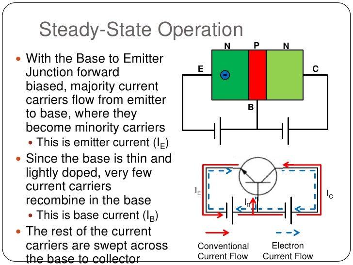high current transistor - alibaba.com