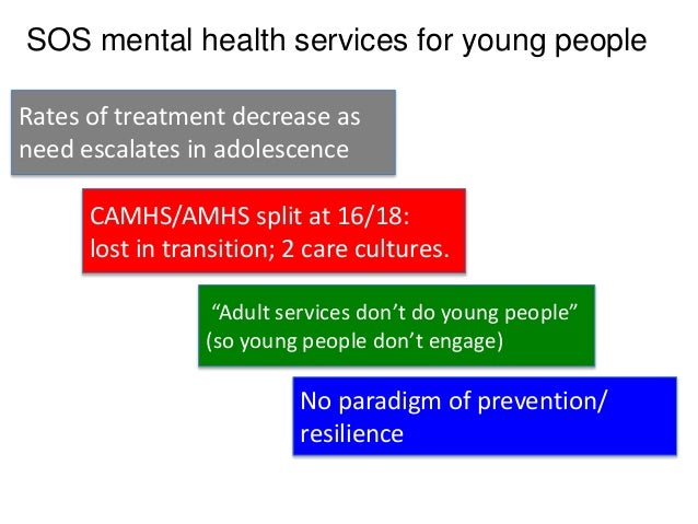 mental health young people