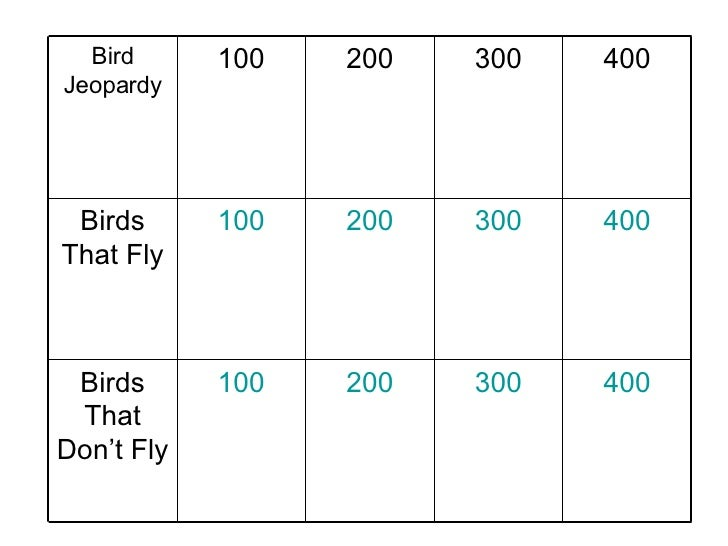 400 300 200 100 Birds That Don't Fly 400 300 200 100 Birds That Fly 400 300 200 100 Bird Jeopardy