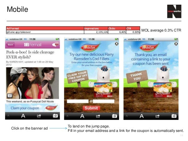 MobileAd Format                             Impressions        Clicks           CTRiphone app takeover                    ...