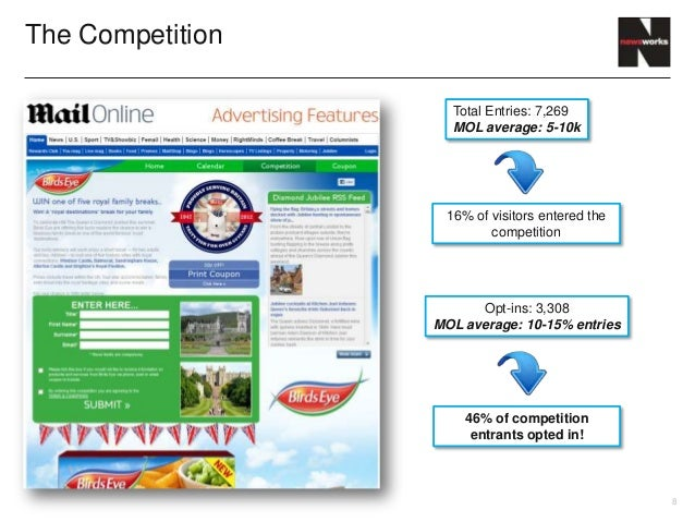 The Competition                    Total Entries: 7,269                    MOL average: 5-10k                   16% of vis...