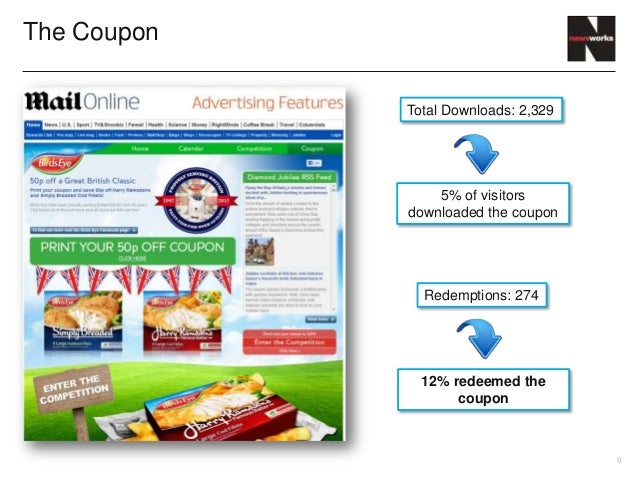 The Coupon             Total Downloads: 2,329                 5% of visitors             downloaded the coupon            ...