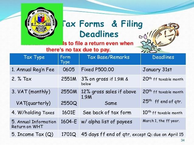 Tax Guidelines for E-Commerce Entrepreneurs