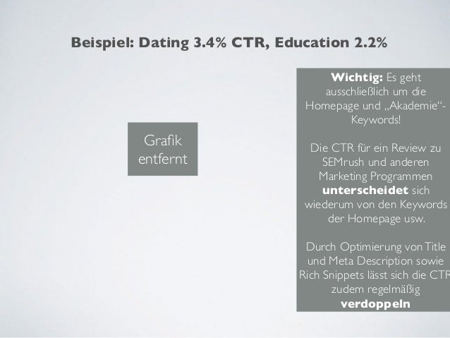 Blaues Herz-Dating-App