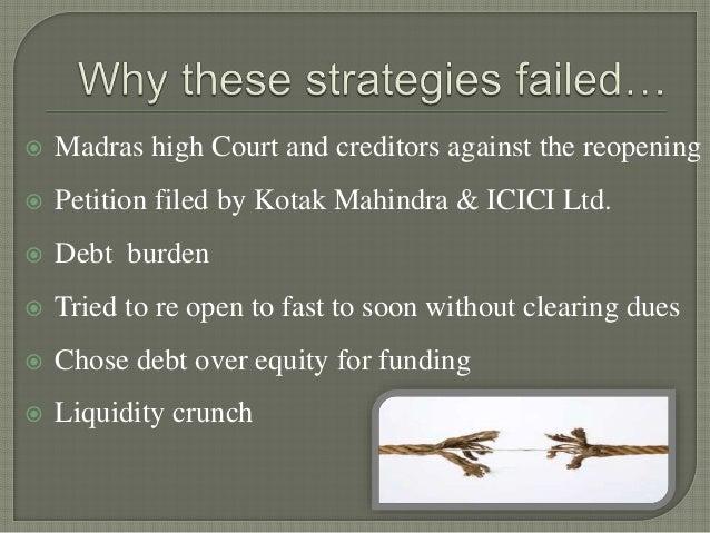 case study of subhiksha Case study- subhiksha: a saga of ups and downs subhiksha: a saga of ups  and downs contents entering the retail market ten years ago.