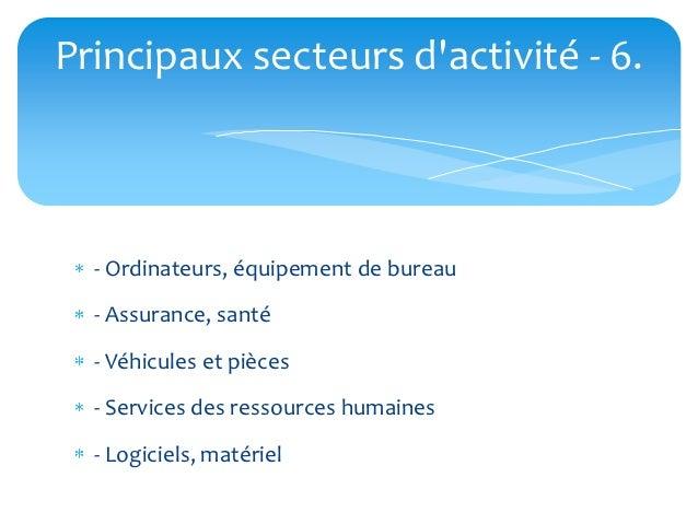 Principaux secteurs dactivité - 6.  - Ordinateurs, équipement de bureau  - Assurance, santé  - Véhicules et pièces  - Serv...