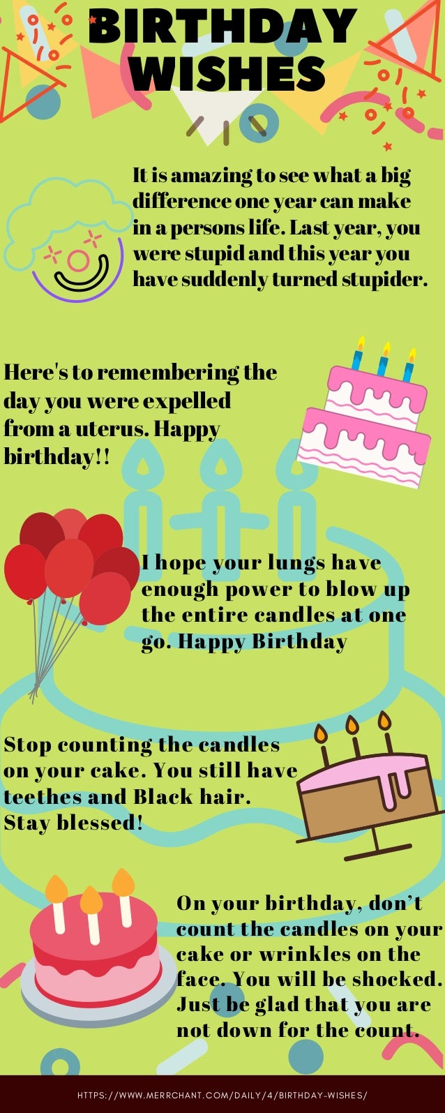 The Funniest Collection Of Birthday Wishes
