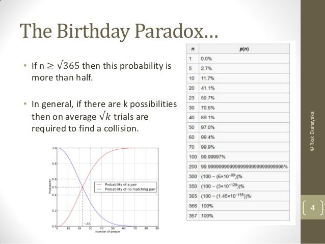 birthday problem Back to birthday problem what is the probability that in a group of 4 people, at least two are born in the same month you may assume a 365 day year and that all months have the same probability (which they do not.