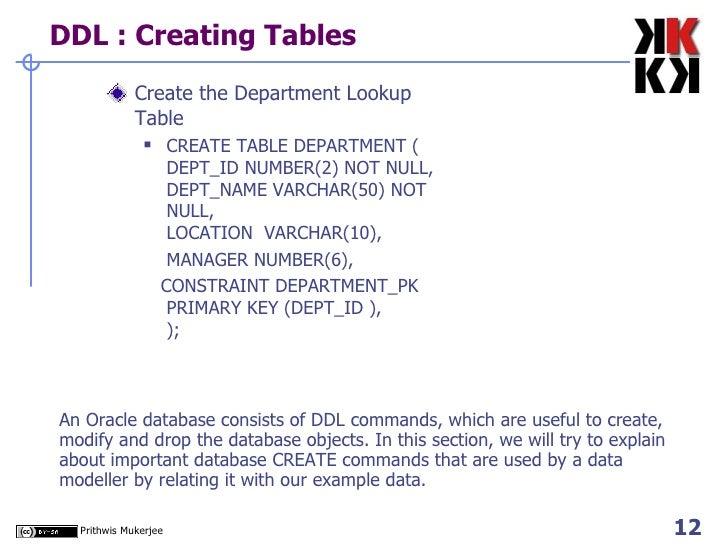 DDL : Creating Tables <ul><li>Create the Department Lookup Table </li></ul><ul><ul><li>CREATE TABLE DEPARTMENT ( DEPT_ID N...