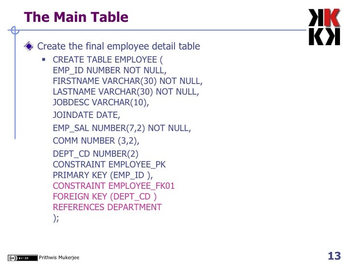 The Main Table <ul><li>Create the final employee detail table </li></ul><ul><ul><li>CREATE TABLE EMPLOYEE ( EMP_ID NUMBER ...