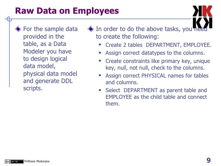 Raw Data on Employees <ul><li>For the sample data provided in the table, as a Data Modeler you have to design logical data...