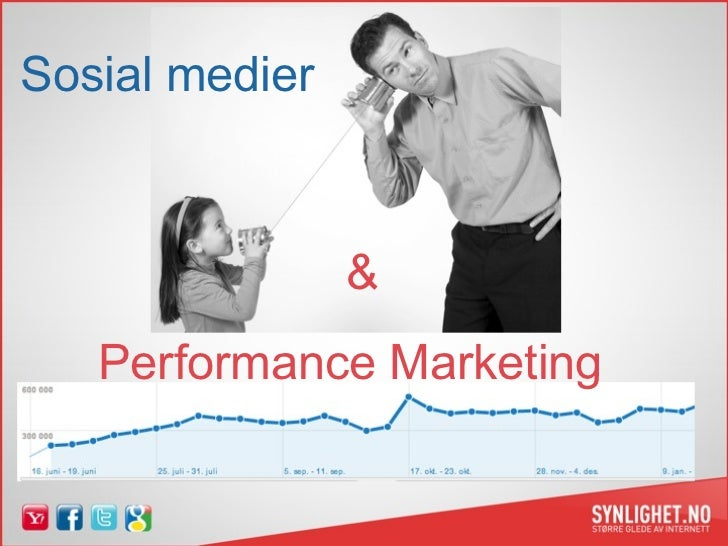 Sosial medier                &   Performance Marketing