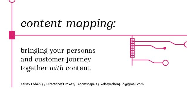 content mapping: bringing your personas and customer journey together with content. Kelsey Cohen   Director of Growth, Blo...