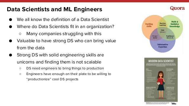 Data Scientists and ML Engineers ● We all know the definition of a Data Scientist ● Where do Data Scientists fit in an org...