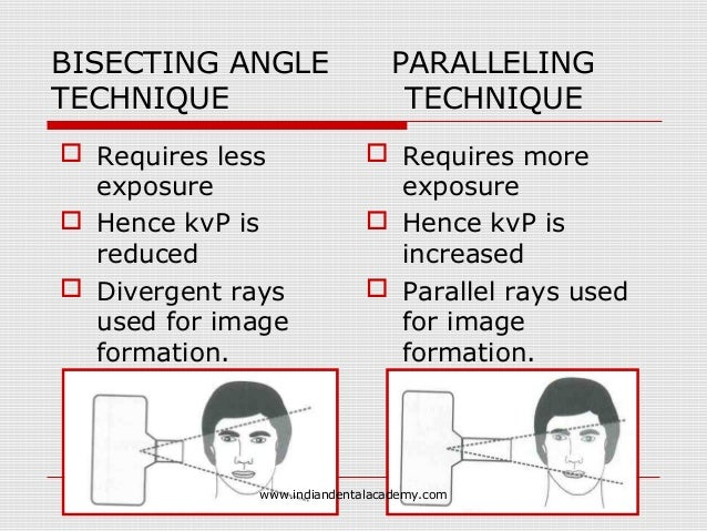 advantages and disadvantages of paralle Parallel play is when your child plays alongside another child, but doesn't interact it's an important step in your child's development.