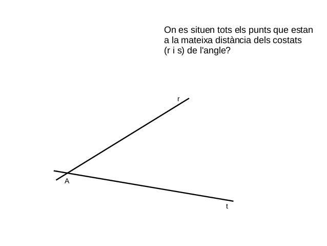 r  t  A  On es situen tots els punts que estan  a la mateixa distància dels costats  (r i s) de l'angle?
