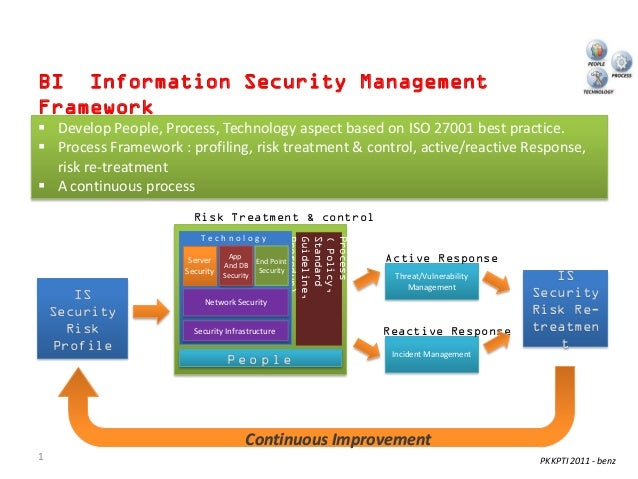 BI Information Security ManagementFramework Develop People, Process, Technology aspect based on ISO 27001 best practice....