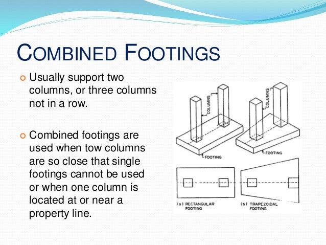 Different type of shallow foundation for Different foundations
