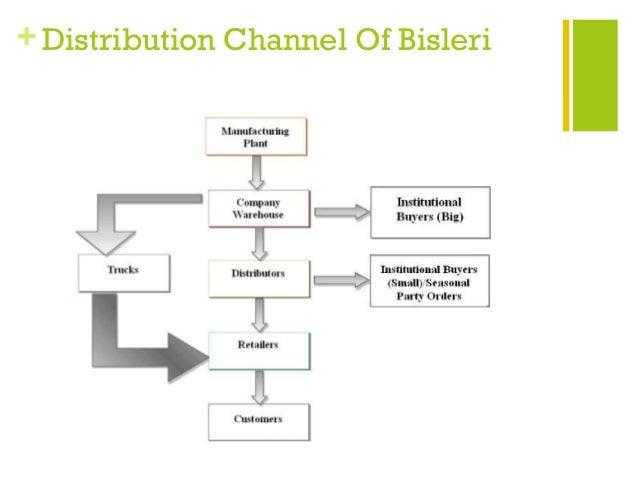 market position of bisleri Market position of t-series color television  162 housing finance dissertation-final copy  171 competitive scope of bisleri in mineral water market.