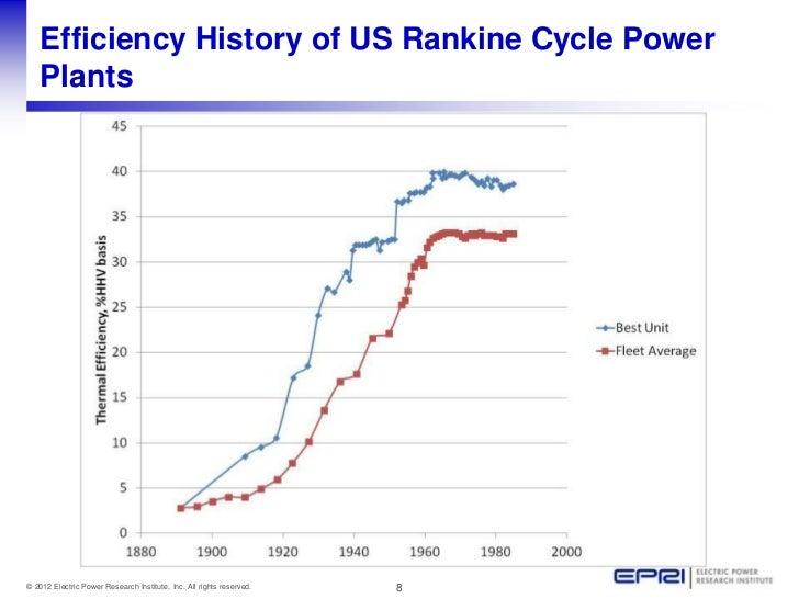 21st Century Coal Power Plants