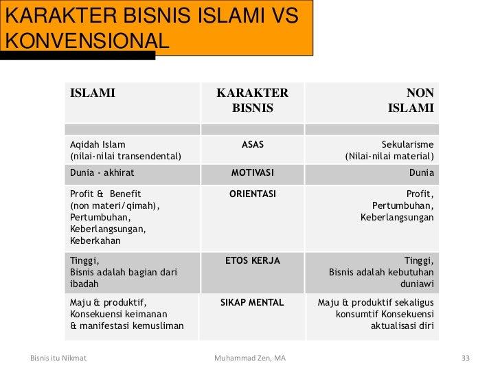 Bisnis forex halal apa haram