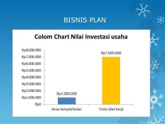 Bisnis plan ppt
