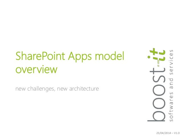 SharePoint Apps model overview new challenges, new architecture 23/04/2014 – V1.0