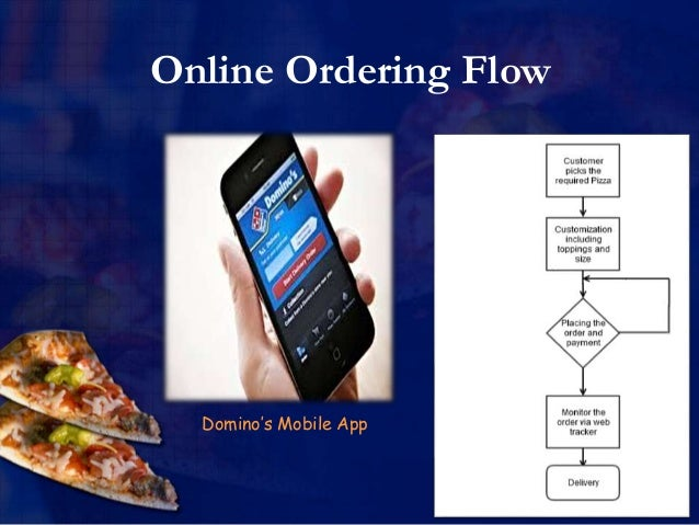 information system in dominos pizza 1 805 936 0360 info@influencer360com sign up / login 0 items  influencer360 software pricing solutions  domino's pizza  total emails in  the system.